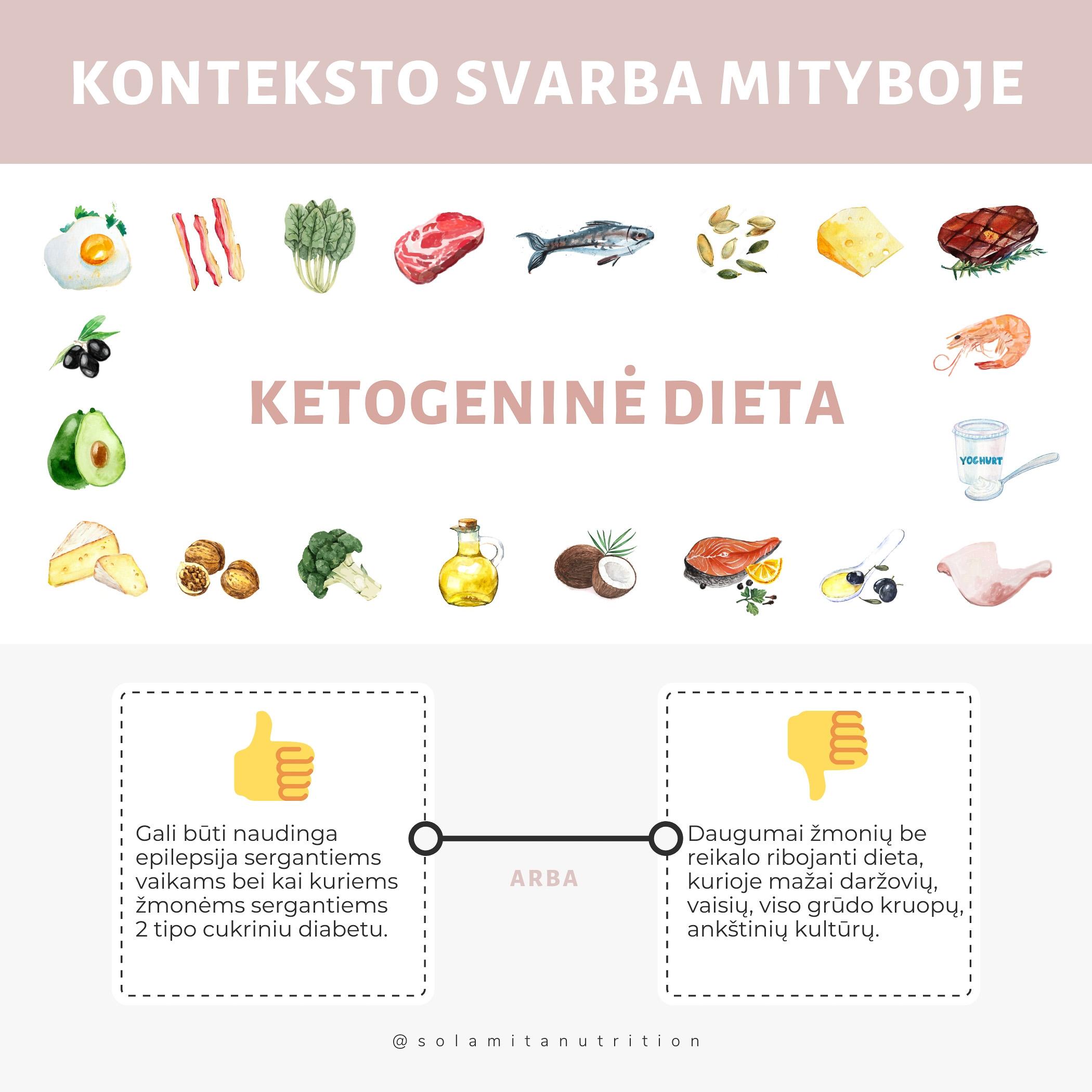 diabeto ir širdies sveikatos dieta)