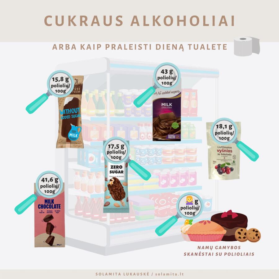 Cukraus alkoholiai (polioliai)